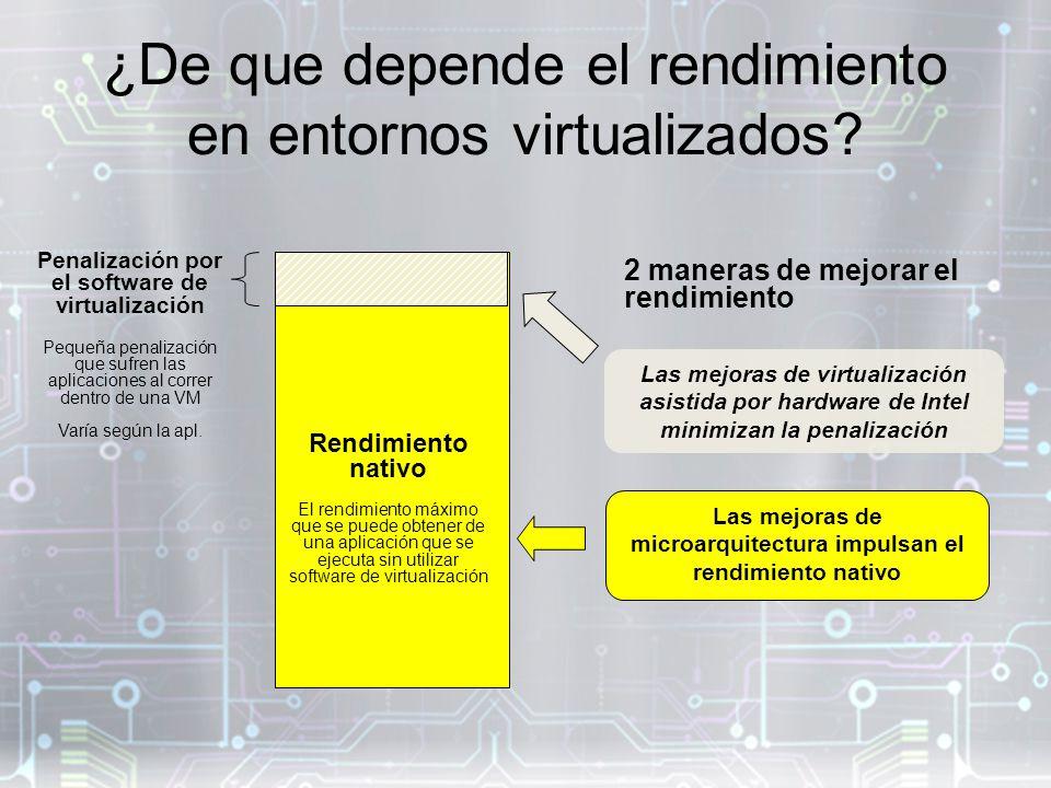¿De que depende el rendimiento en entornos virtualizados.