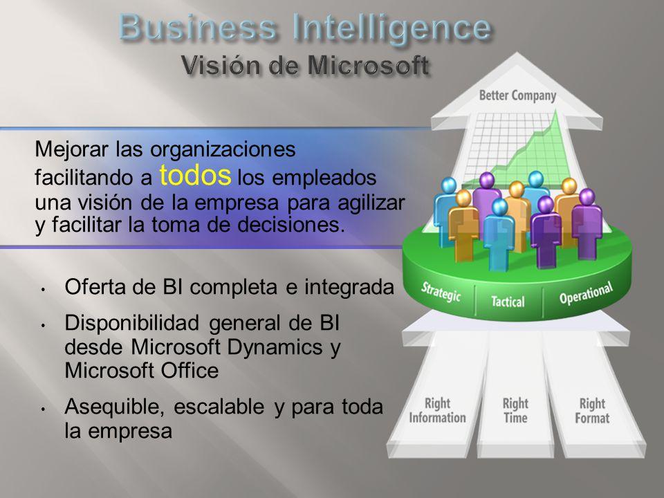 Mejorar las organizaciones facilitando a todos los empleados una visión de la empresa para agilizar y facilitar la toma de decisiones. Oferta de BI co