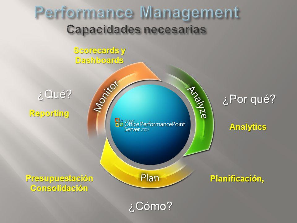 Analytics Reporting PresupuestaciónConsolidación Planificación, Scorecards y Dashboards ¿Por qué? ¿Cómo? ¿Qué?