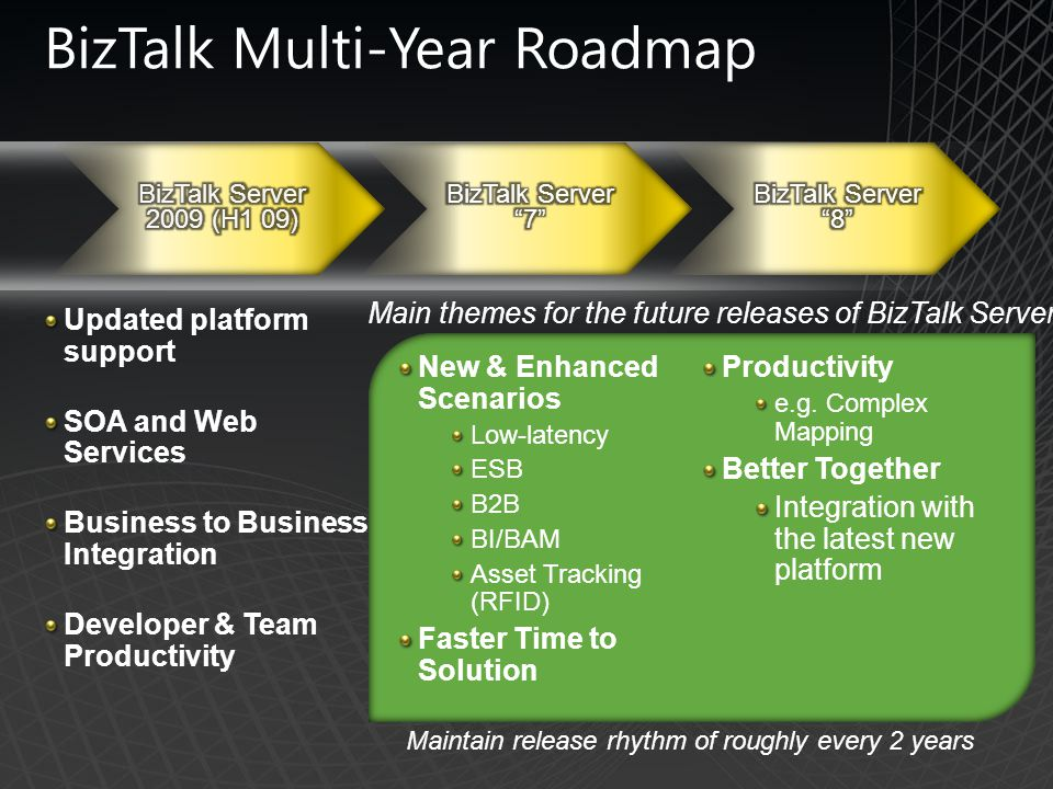 BizTalk Multi-Year Roadmap Maintain release rhythm of roughly every 2 years New & Enhanced Scenarios Low-latency ESB B2B BI/BAM Asset Tracking (RFID) Faster Time to Solution Productivity e.g.