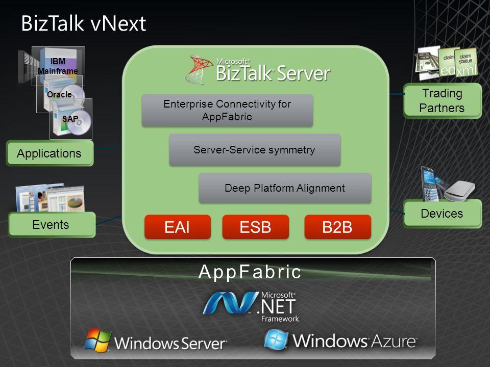 BizTalk vNext Trading Partners Trading Partners Events Devices IBM Mainframe Oracle SAP Applications Enterprise Connectivity for AppFabric Deep Platform Alignment Server-Service symmetry AppFabric