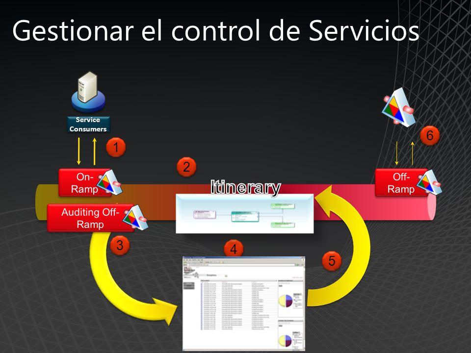Gestionar el control de Servicios Service Consumers ESB 2.0 1 1 2 2 3 3 4 4 5 5 6 6
