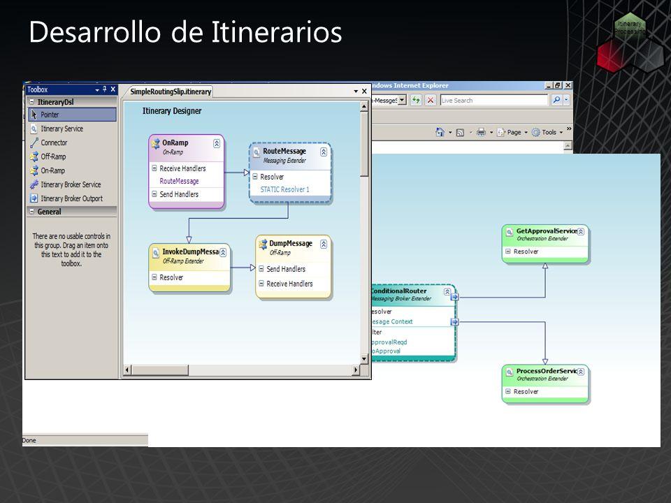 Desarrollo de Itinerarios Itinerary Processing