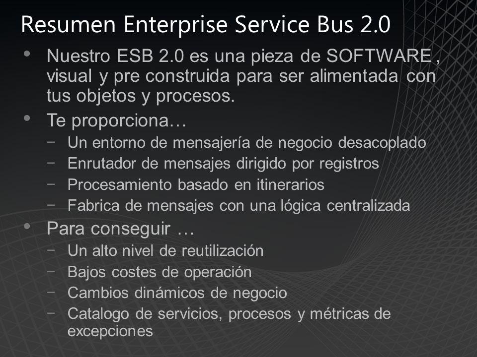 Resumen Enterprise Service Bus 2.0 Nuestro ESB 2.0 es una pieza de SOFTWARE, visual y pre construida para ser alimentada con tus objetos y procesos.