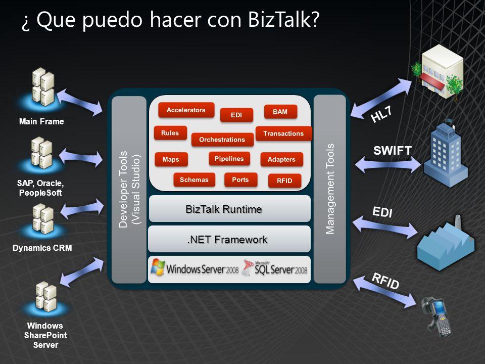 SWIFT HL7 Main Frame EDI ¿ Que puedo hacer con BizTalk.