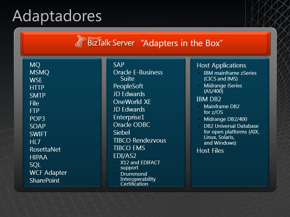 Adaptadores Adapters in the Box MQ MSMQ WSE HTTP SMTP File FTP POP3 SOAP SWIFT HL7 RosettaNet HIPAA SQL WCF Adapter SharePoint SAP Oracle E-Business Suite PeopleSoft JD Edwards OneWorld XE JD Edwards Enterprise1 Oracle ODBC Siebel TIBCO Rendezvous TIBCO EMS EDI/AS2 X12 and EDIFACT support Drummond Interoperability Certification Host Applications IBM mainframe zSeries (CICS and IMS) Midrange iSeries (AS/400) IBM DB2 Mainframe DB2 for z/OS Midrange DB2/400 DB2 Universal Database for open platforms (AIX, Linux, Solaris, and Windows) Host Files