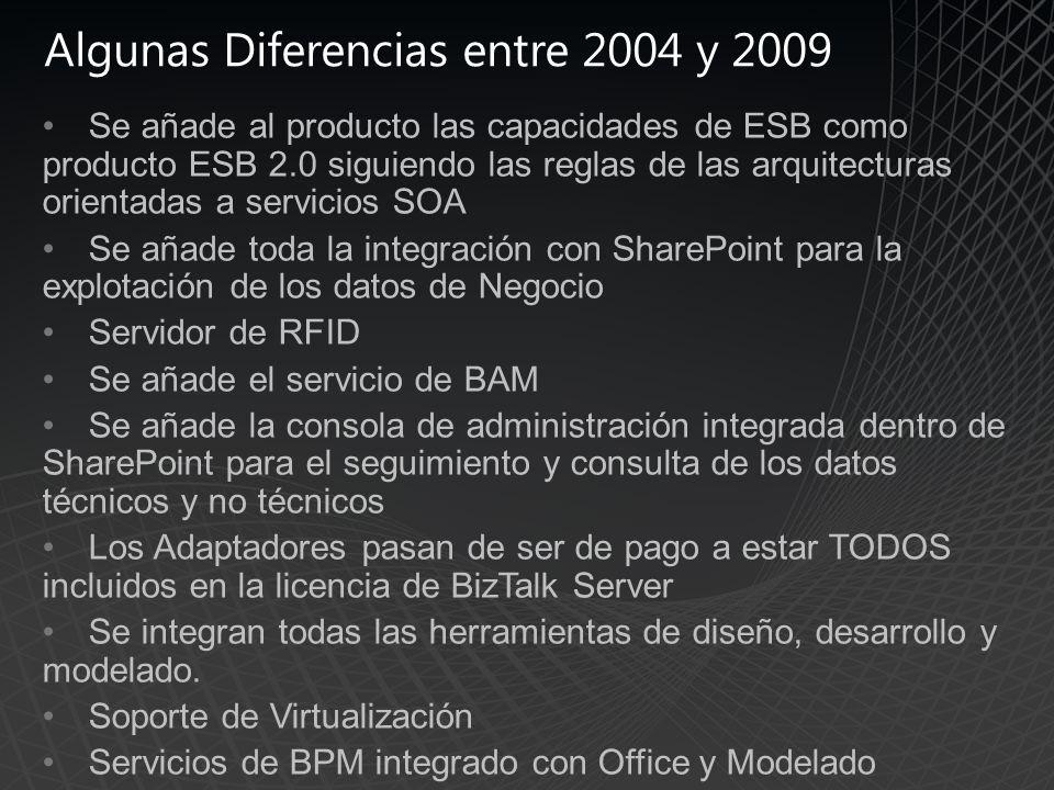 Algunas Diferencias entre 2004 y 2009 Se añade al producto las capacidades de ESB como producto ESB 2.0 siguiendo las reglas de las arquitecturas orientadas a servicios SOA Se añade toda la integración con SharePoint para la explotación de los datos de Negocio Servidor de RFID Se añade el servicio de BAM Se añade la consola de administración integrada dentro de SharePoint para el seguimiento y consulta de los datos técnicos y no técnicos Los Adaptadores pasan de ser de pago a estar TODOS incluidos en la licencia de BizTalk Server Se integran todas las herramientas de diseño, desarrollo y modelado.