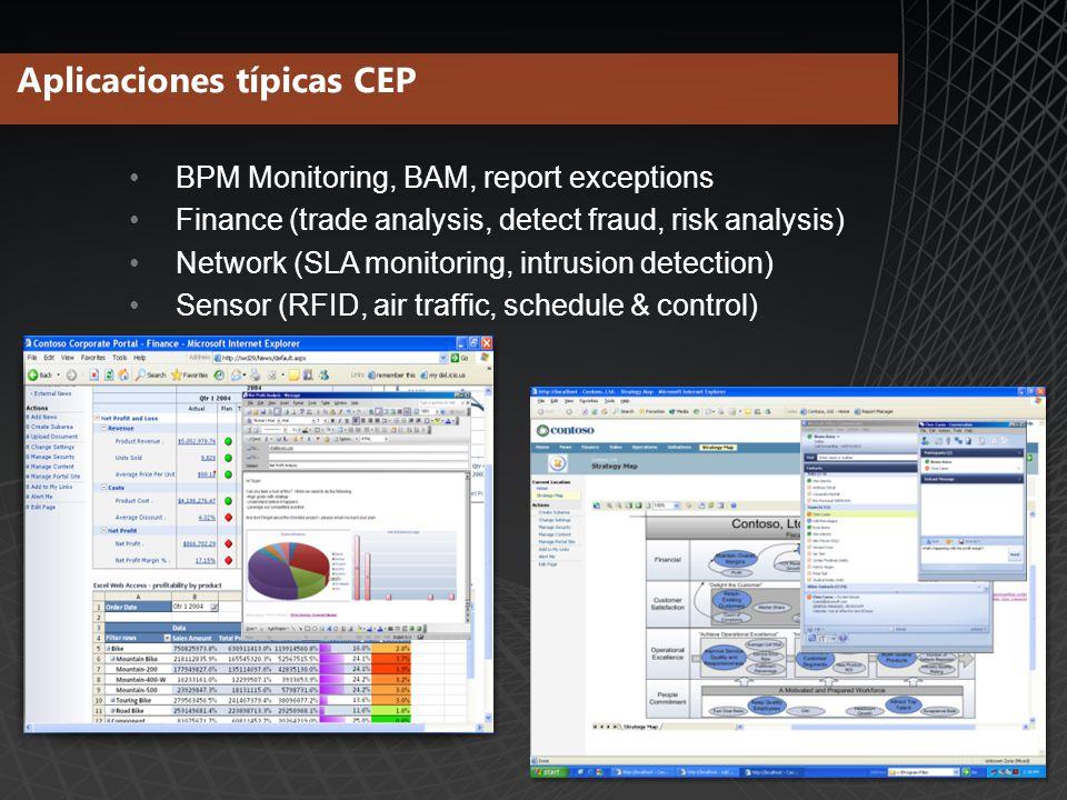 BPM Monitoring, BAM, report exceptions Finance (trade analysis, detect fraud, risk analysis) Network (SLA monitoring, intrusion detection) Sensor (RFID, air traffic, schedule & control) Aplicaciones típicas CEP