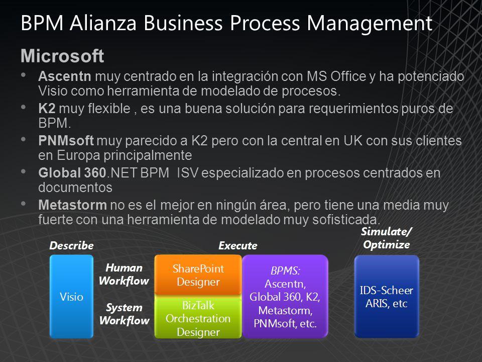 BPM Alianza Business Process Management Microsoft Ascentn muy centrado en la integración con MS Office y ha potenciado Visio como herramienta de modelado de procesos.