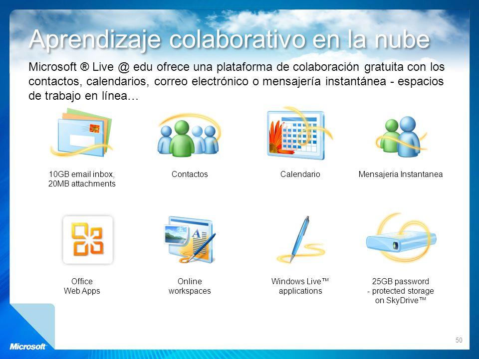 Aprendizaje colaborativo en la nube Microsoft ® Live @ edu ofrece una plataforma de colaboración gratuita con los contactos, calendarios, correo elect