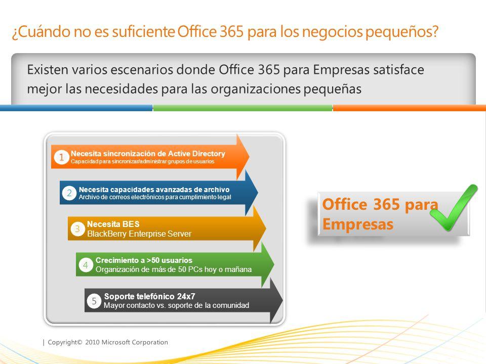 | Copyright© 2010 Microsoft Corporation ¿Cuándo no es suficiente Office 365 para los negocios pequeños? Existen varios escenarios donde Office 365 par