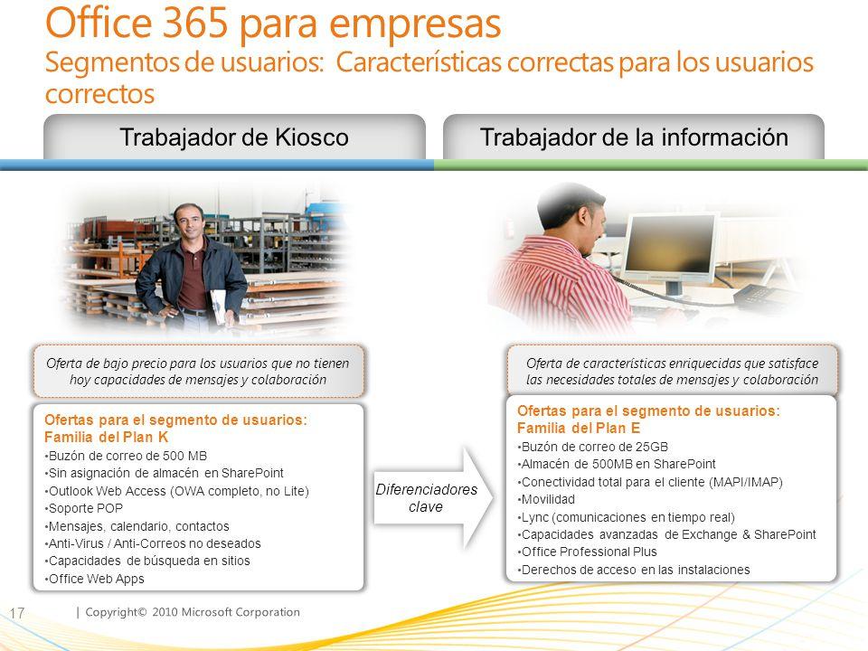 | Copyright© 2010 Microsoft Corporation Ofertas para el segmento de usuarios: Familia del Plan K Buzón de correo de 500 MB Sin asignación de almacén e