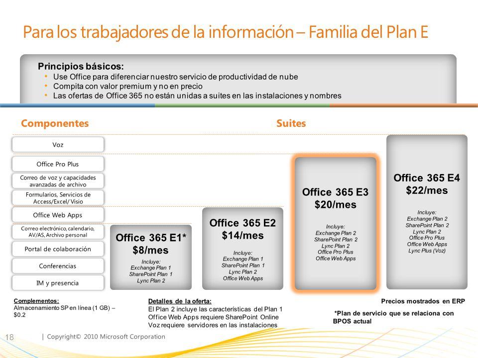| Copyright© 2010 Microsoft Corporation Para los trabajadores de la información – Familia del Plan E 18