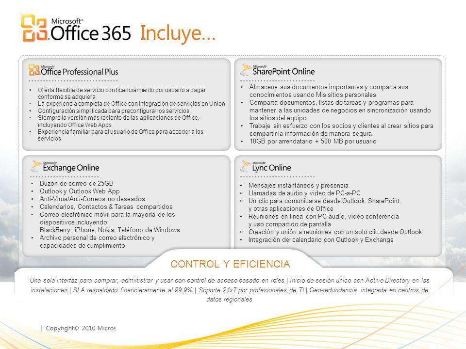 | Copyright© 2010 Microsoft Corporation Incluye… Almacene sus documentos importantes y comparta sus conocimientos usando Mis sitios personales Compart