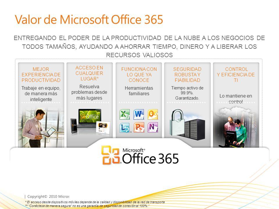 | Copyright© 2010 Microsoft Corporation Valor de Microsoft Office 365 MEJOR EXPERIENCIA DE PRODUCTIVIDAD Trabaje en equipo, de manera más inteligente ACCESO EN CUALQUIER LUGAR* Resuelva problemas desde más lugares FUNCIONA CON LO QUE YA CONOCE Herramientas familiares SEGURIDAD ROBUSTA Y FIABILIDAD Tiempo activo de 99.9%.