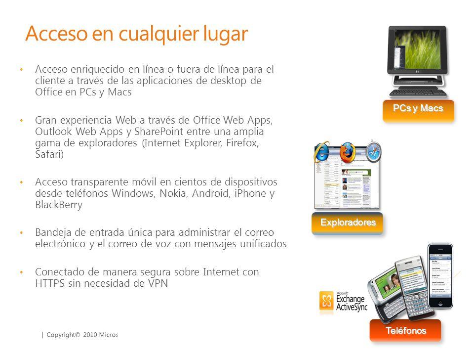 | Copyright© 2010 Microsoft Corporation Acceso en cualquier lugar Acceso enriquecido en línea o fuera de línea para el cliente a través de las aplicac