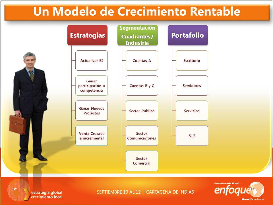 Estrategias Segmentación Cuadrantes / Industria Portafolio Un Modelo de Crecimiento Rentable