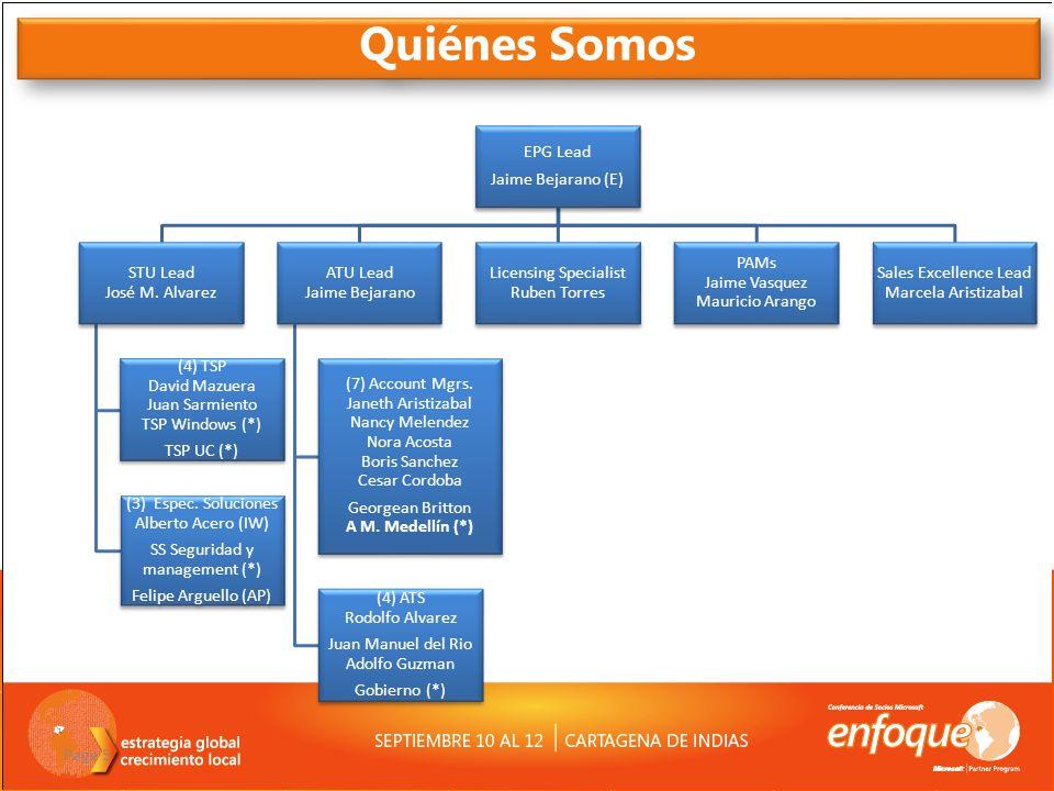 Page 5 EPG Lead Jaime Bejarano (E) STU Lead José M.