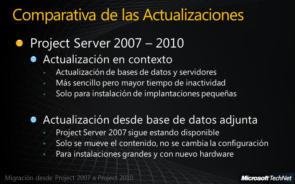 Migración desde Project 2007 a Project 2010 Comparativa de las Actualizaciones