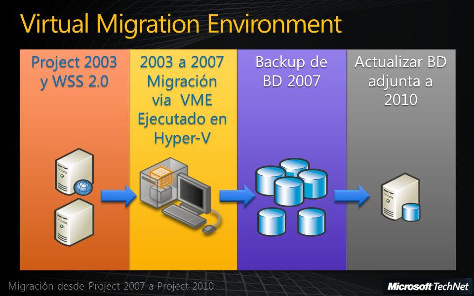 Migración desde Project 2007 a Project 2010 2003 a 2007 Migración via VME Ejecutado en Hyper-V 2003 a 2007 Migración via VME Ejecutado en Hyper-V Project 2003 y WSS 2.0 Project 2003 y WSS 2.0 Virtual Migration Environment