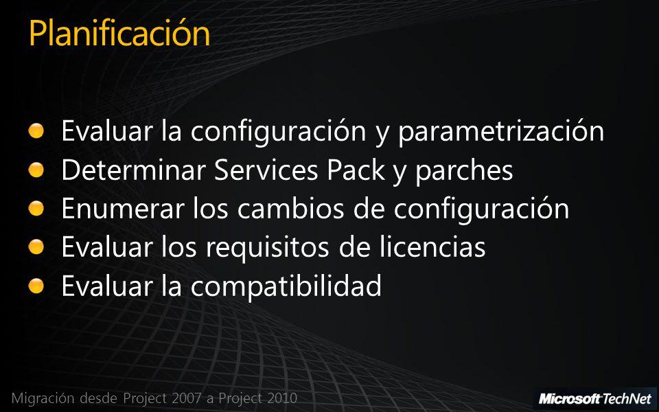 Migración desde Project 2007 a Project 2010 Etapas de Migración Pre- Migración Migración Post- Migración Validación de datos Decisión