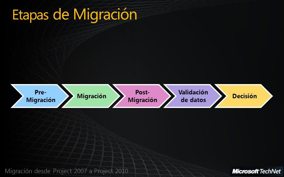 Migración desde Project 2007 a Project 2010 Actualización y Migración a Project 2010