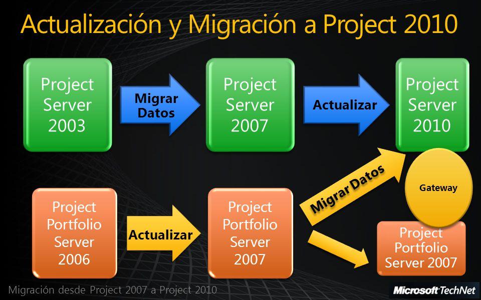 Migración desde Project 2007 a Project 2010 Beneficios de Project Server 2010