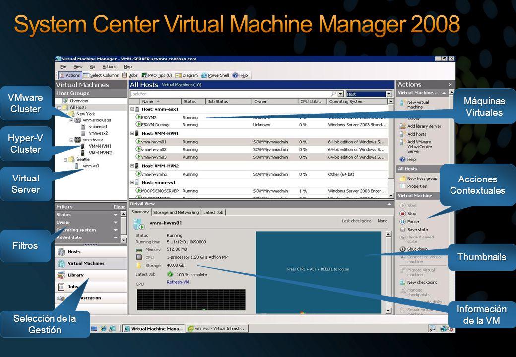 Thumbnails VMware Cluster Selección de la Gestión Filtros Acciones Contextuales Información de la VM Hyper-V Cluster Virtual Server Máquinas Virtuales