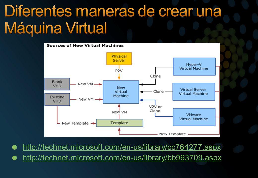 http://technet.microsoft.com/en-us/library/cc764277.aspx http://technet.microsoft.com/en-us/library/bb963709.aspx