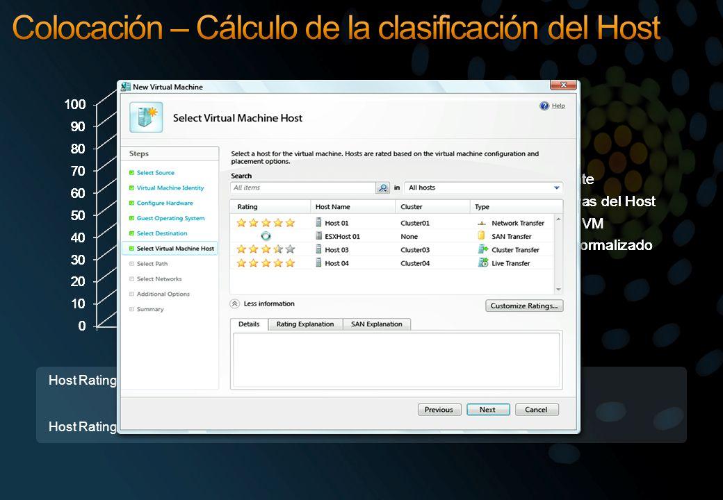 Host Rating =(CPU libre * Peso de la CPU) + (Memoria Libre* Peso de la Memoria) + (Disco Libre * Peso del Disco) + (Network Libre * Peso de la Red) Host Rating = 0 si se viola cualquiera de los límites