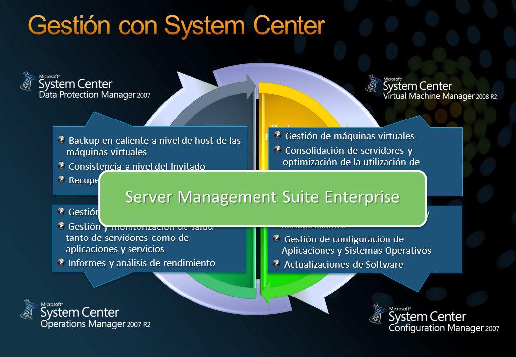 Hardware Provisioning Workload Provisioning PatchingMonitoring Disaster Recovery Backup Gestión de máquinas virtuales Gestión de máquinas virtuales Consolidación de servidores y optimización de la utilización de recursos Consolidación de servidores y optimización de la utilización de recursos Conversiones: P2V y V2V Conversiones: P2V y V2V Gestión de máquinas virtuales Gestión de máquinas virtuales Consolidación de servidores y optimización de la utilización de recursos Consolidación de servidores y optimización de la utilización de recursos Conversiones: P2V y V2V Conversiones: P2V y V2V Gestión y despliegue de parches y actualizaciones Gestión y despliegue de parches y actualizaciones Gestión de configuración de Aplicaciones y Sistemas Operativos Gestión de configuración de Aplicaciones y Sistemas Operativos Actualizaciones de Software Actualizaciones de Software Gestión y despliegue de parches y actualizaciones Gestión y despliegue de parches y actualizaciones Gestión de configuración de Aplicaciones y Sistemas Operativos Gestión de configuración de Aplicaciones y Sistemas Operativos Actualizaciones de Software Actualizaciones de Software Backup en caliente a nivel de host de las máquinas virtuales Backup en caliente a nivel de host de las máquinas virtuales Consistencia a nivel del Invitado Consistencia a nivel del Invitado Recuperación rápida Recuperación rápida Backup en caliente a nivel de host de las máquinas virtuales Backup en caliente a nivel de host de las máquinas virtuales Consistencia a nivel del Invitado Consistencia a nivel del Invitado Recuperación rápida Recuperación rápida Gestión del servicio de principio a fin Gestión del servicio de principio a fin Gestión y monitorización de salud tanto de servidores como de aplicaciones y servicios Gestión y monitorización de salud tanto de servidores como de aplicaciones y servicios Informes y análisis de rendimiento Informes y análisis de rendimiento Gestión del servicio de principio a fin Gestión del serv
