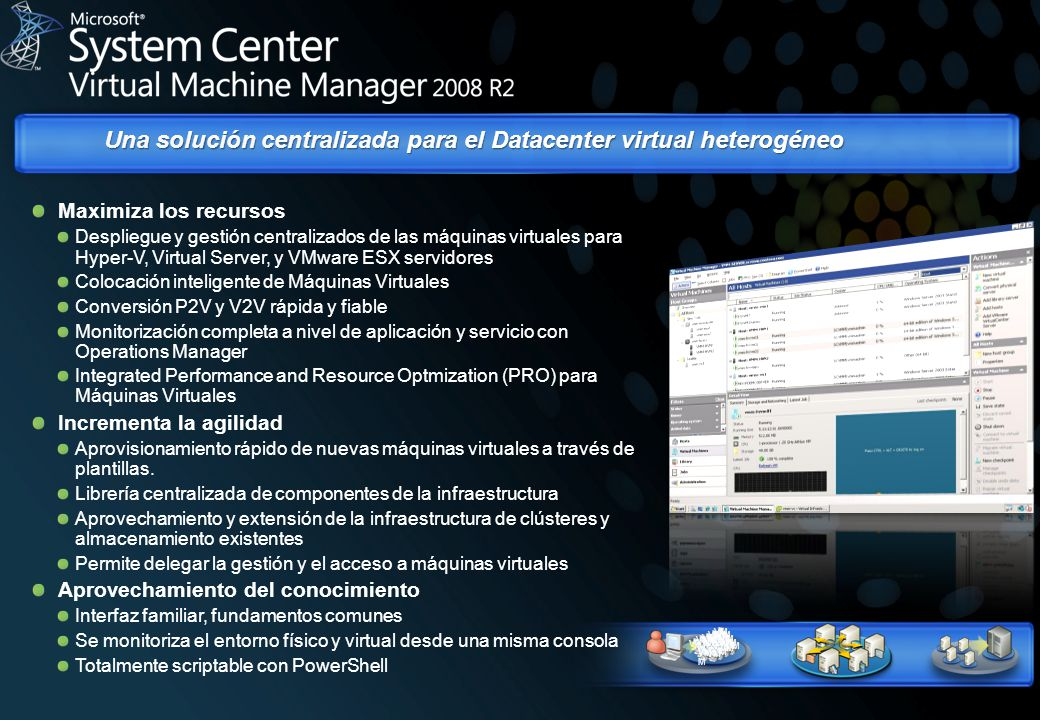 Una solución centralizada para el Datacenter virtual heterogéneo VM VMVM Maximiza los recursos Despliegue y gestión centralizados de las máquinas virtuales para Hyper-V, Virtual Server, y VMware ESX servidores Colocación inteligente de Máquinas Virtuales Conversión P2V y V2V rápida y fiable Monitorización completa a nivel de aplicación y servicio con Operations Manager Integrated Performance and Resource Optmization (PRO) para Máquinas Virtuales Incrementa la agilidad Aprovisionamiento rápido de nuevas máquinas virtuales a través de plantillas.