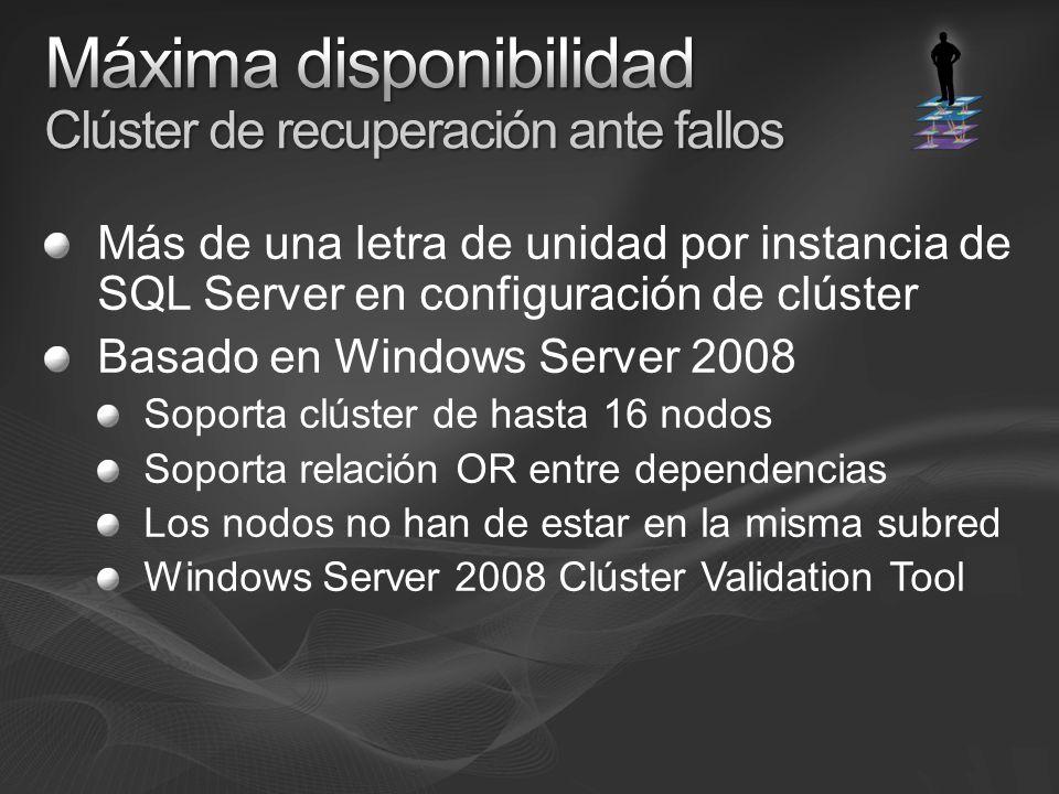 Más de una letra de unidad por instancia de SQL Server en configuración de clúster Basado en Windows Server 2008 Soporta clúster de hasta 16 nodos Sop