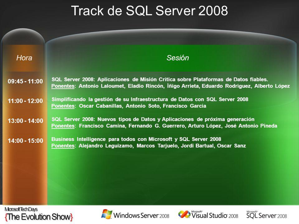 Hora Sesión Track de SQL Server 2008 09:45 - 11:00 SQL Server 2008: Aplicaciones de Misión Crítica sobre Plataformas de Datos fiables.