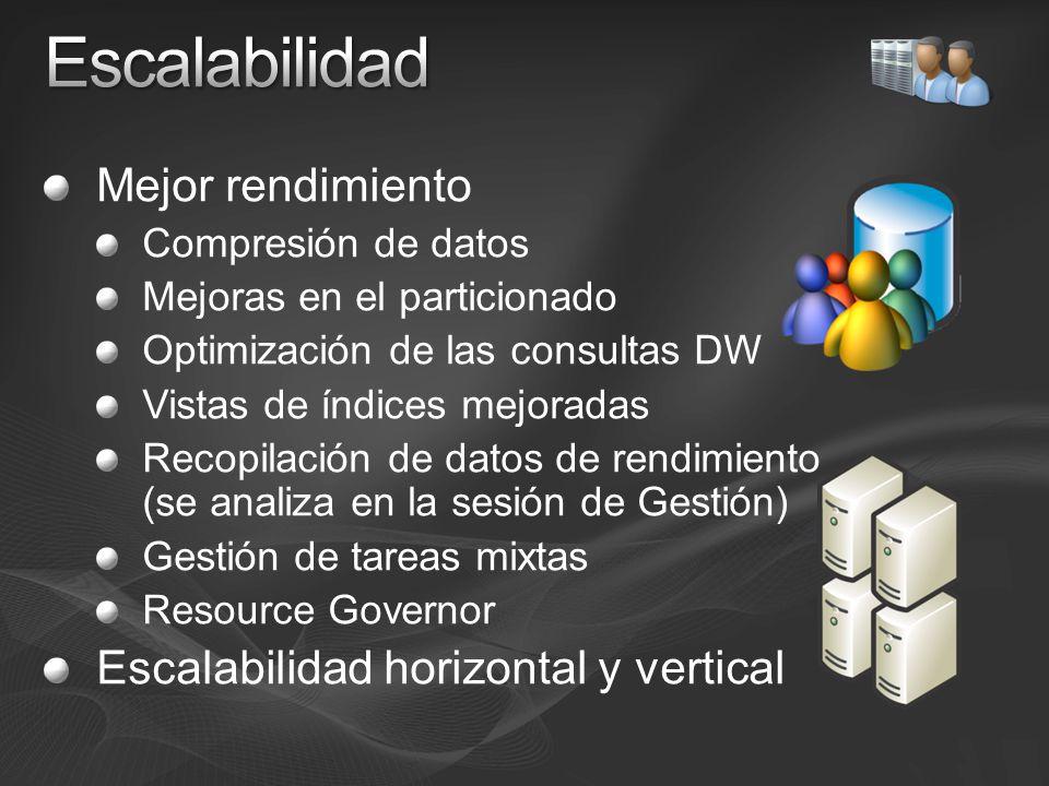 Mejor rendimiento Compresión de datos Mejoras en el particionado Optimización de las consultas DW Vistas de índices mejoradas Recopilación de datos de rendimiento (se analiza en la sesión de Gestión) Gestión de tareas mixtas Resource Governor Escalabilidad horizontal y vertical