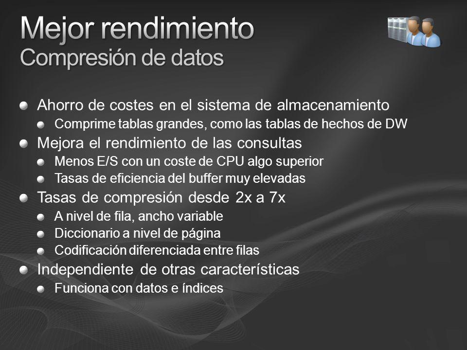 Ahorro de costes en el sistema de almacenamiento Comprime tablas grandes, como las tablas de hechos de DW Mejora el rendimiento de las consultas Menos