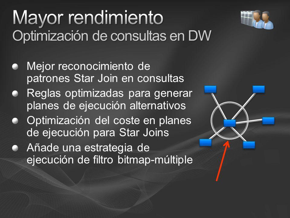 Mejor reconocimiento de patrones Star Join en consultas Reglas optimizadas para generar planes de ejecución alternativos Optimización del coste en pla