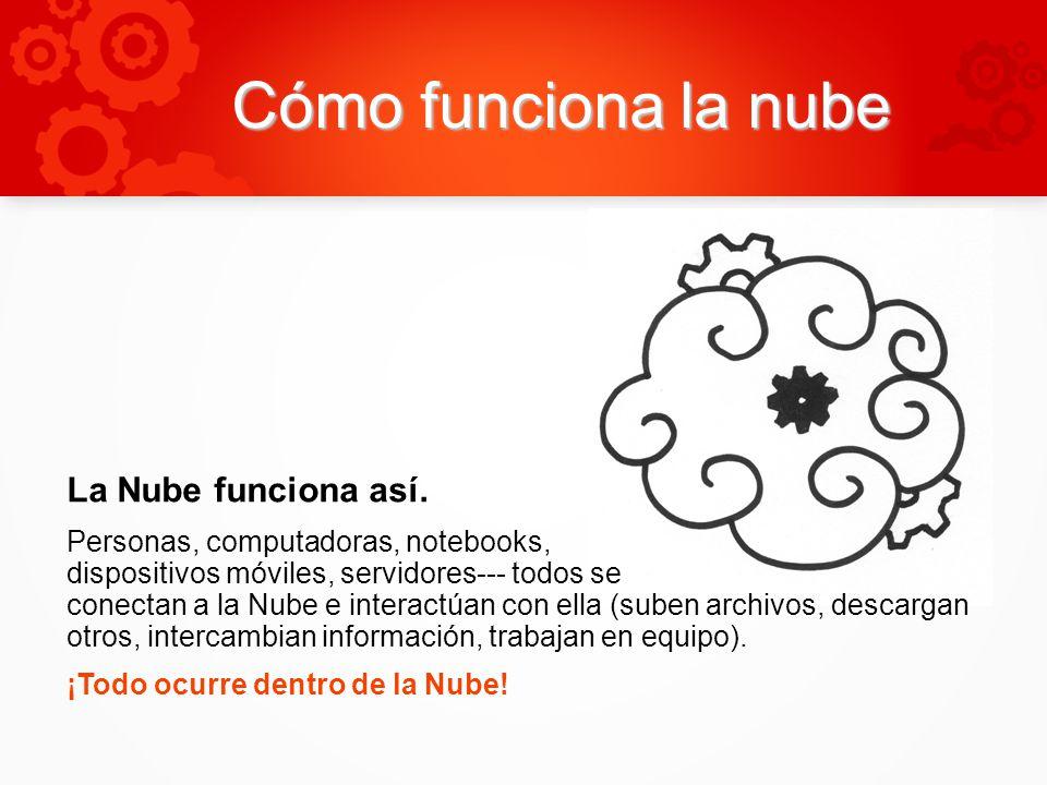 Cómo funciona la nube La Nube funciona así. Personas, computadoras, notebooks, dispositivos móviles, servidores--- todos se conectan a la Nube e inter