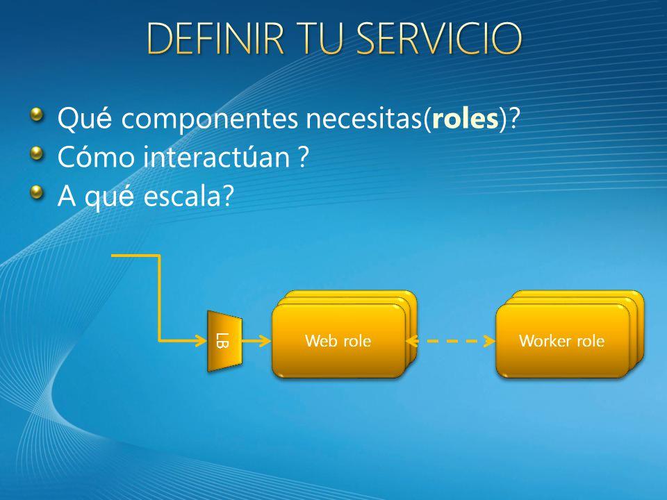 Qu é componentes necesitas(roles)? C ó mo interact ú an ? A qu é escala? Web role Worker role Web role Worker role LB