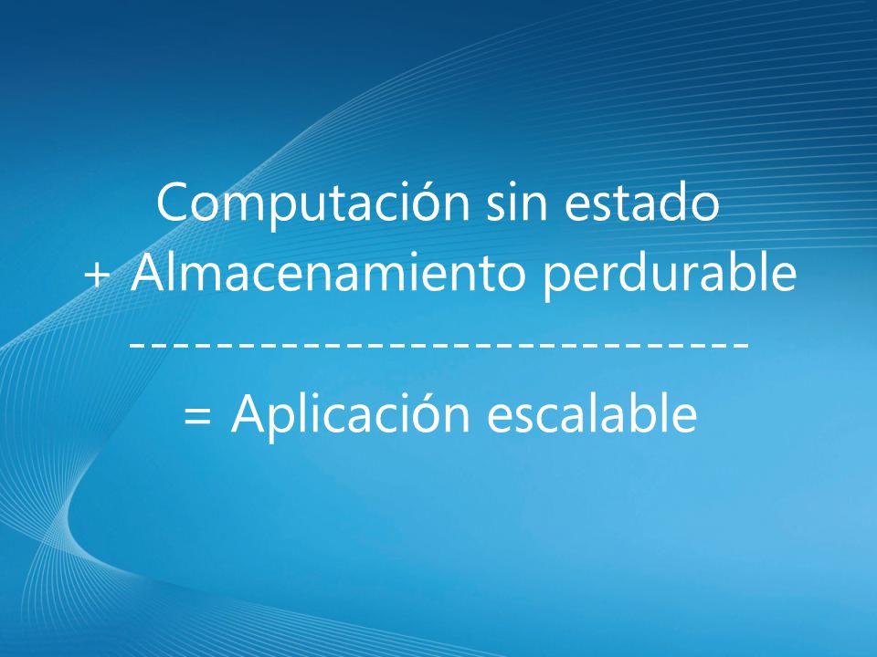 Computaci ó n sin estado + Almacenamiento perdurable ----------------------------- = Aplicaci ó n escalable