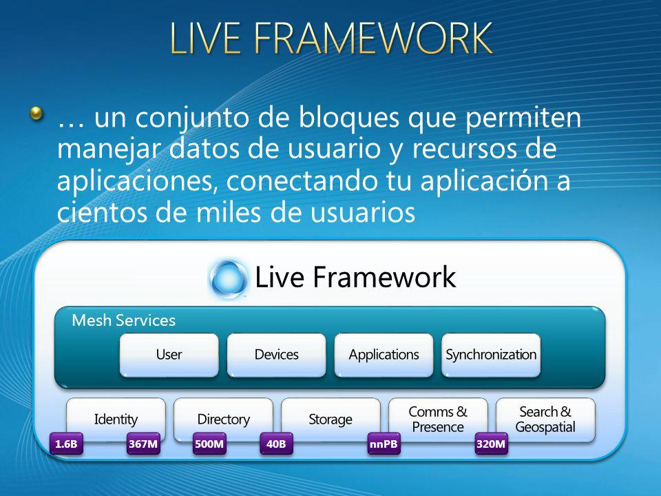 … un conjunto de bloques que permiten manejar datos de usuario y recursos de aplicaciones, conectando tu aplicaci ó n a cientos de miles de usuarios Mesh Services 1.6B 40B 367M 320M nnPB 500M