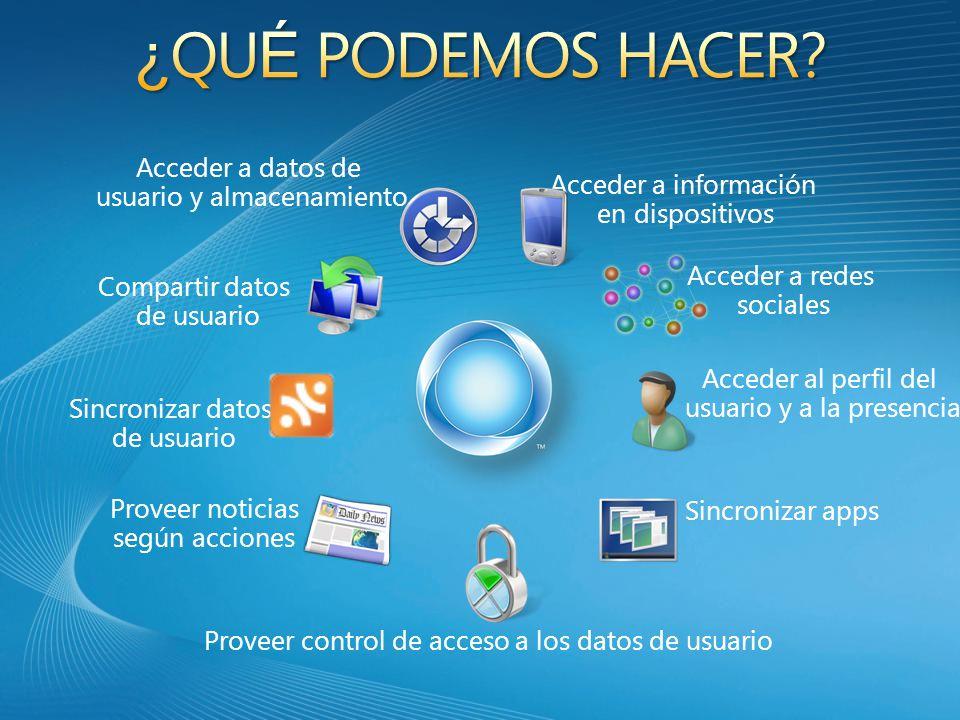 Acceder a datos de usuario y almacenamiento Acceder a información en dispositivos Acceder a redes sociales Sincronizar datos de usuario Acceder al per
