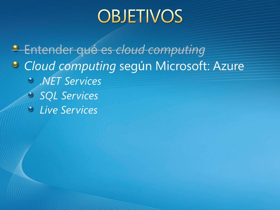 Introduciendo Windows Azure