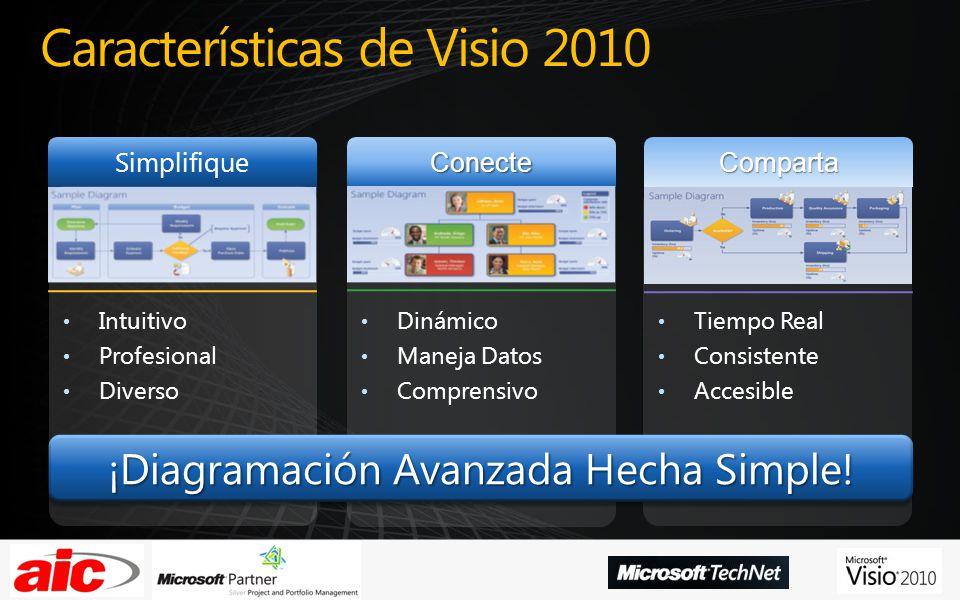 Características de Visio 2010 Dinámico Maneja Datos ComprensivoConecte Simplifique Intuitivo Profesional DiversoComparta Tiempo Real Consistente Acces