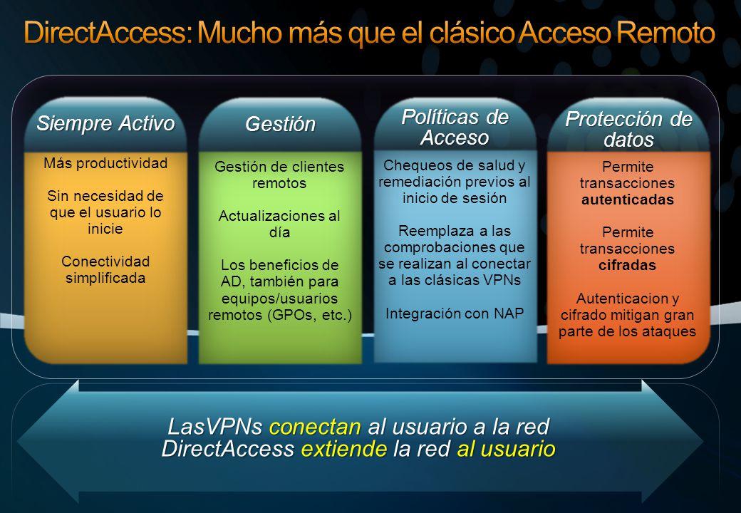 Siempre Activo Más productividad Sin necesidad de que el usuario lo inicie Conectividad simplificada Gestión Gestión de clientes remotos Actualizaciones al día Los beneficios de AD, también para equipos/usuarios remotos (GPOs, etc.) Políticas de Acceso Chequeos de salud y remediación previos al inicio de sesión Reemplaza a las comprobaciones que se realizan al conectar a las clásicas VPNs Integración con NAP LasVPNs conectan al usuario a la red DirectAccess extiende la red al usuario Protección de datos Permite transacciones autenticadas Permite transacciones cifradas Autenticacion y cifrado mitigan gran parte de los ataques