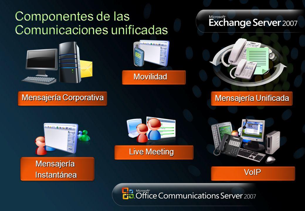 Movilidad Mensajería Unificada Live Meeting MensajeríaInstantánea VoIP Mensajería Corporativa