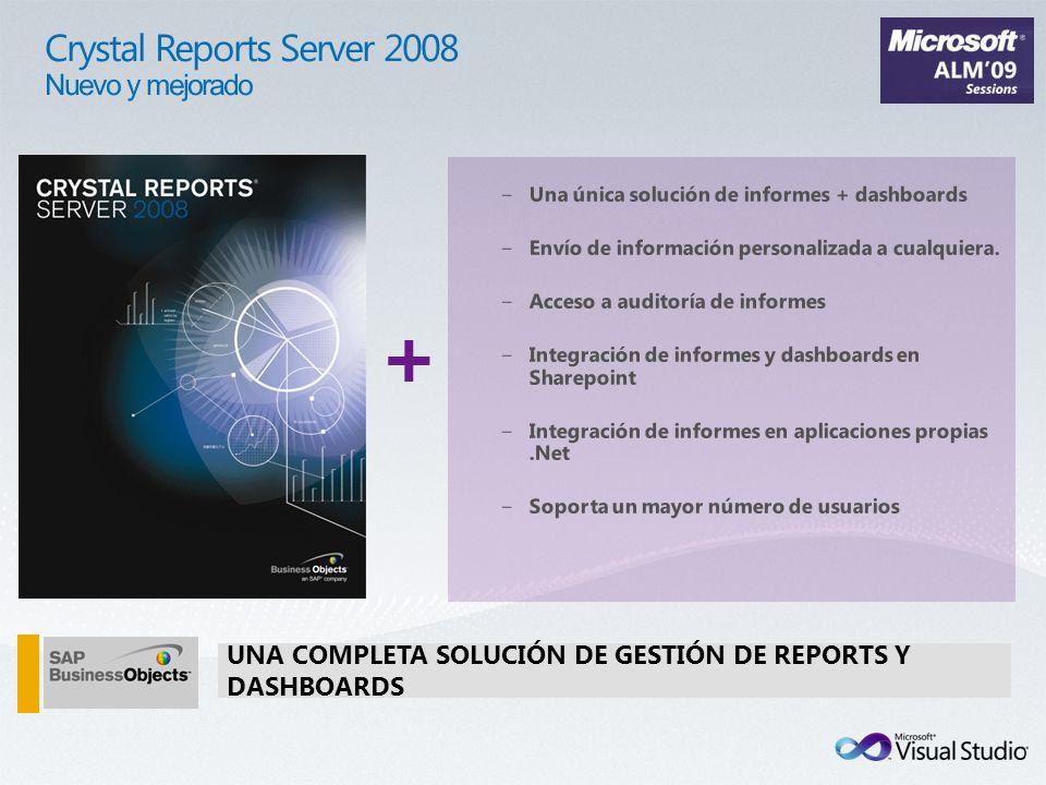 + UNA COMPLETA SOLUCIÓN DE GESTIÓN DE REPORTS Y DASHBOARDS