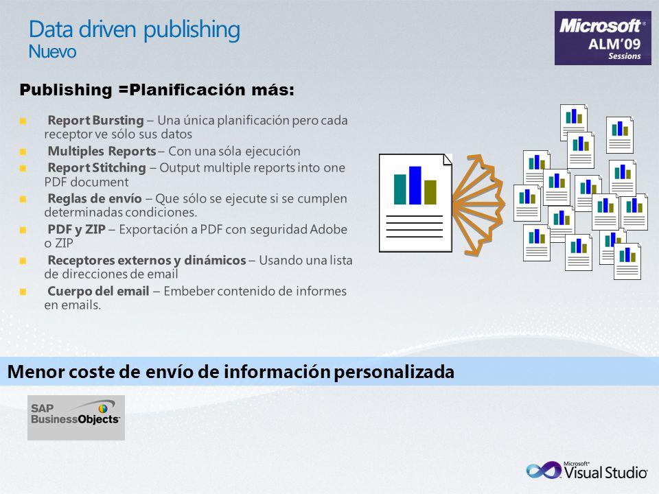 Menor coste de envío de información personalizada Publishing =Planificación más: