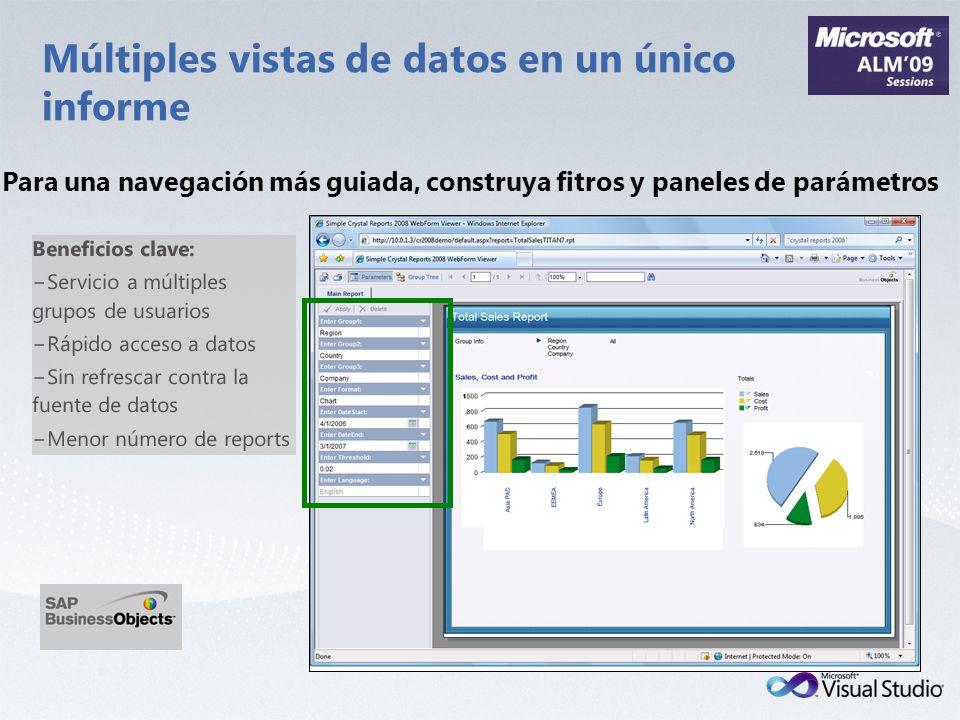 Para una navegación más guiada, construya fitros y paneles de parámetros Múltiples vistas de datos en un único informe