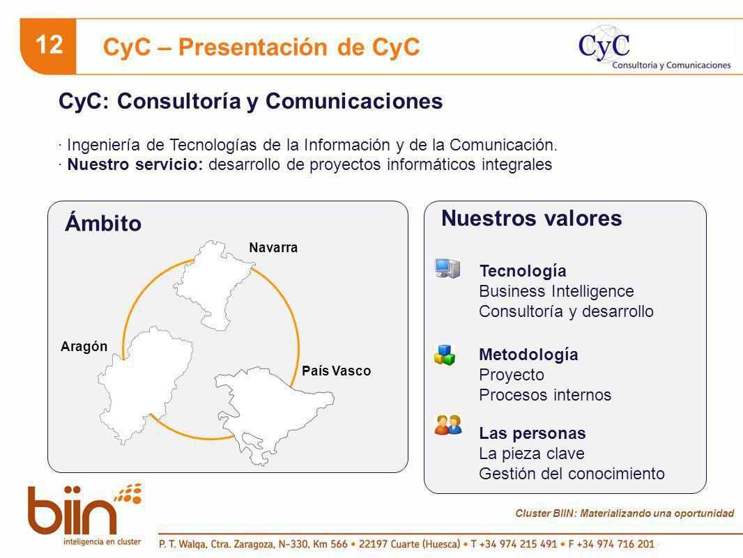Cluster BIIN: Materializando una oportunidad 12 CyC – Presentación de CyC CyC: Consultoría y Comunicaciones · Ingeniería de Tecnologías de la Información y de la Comunicación.